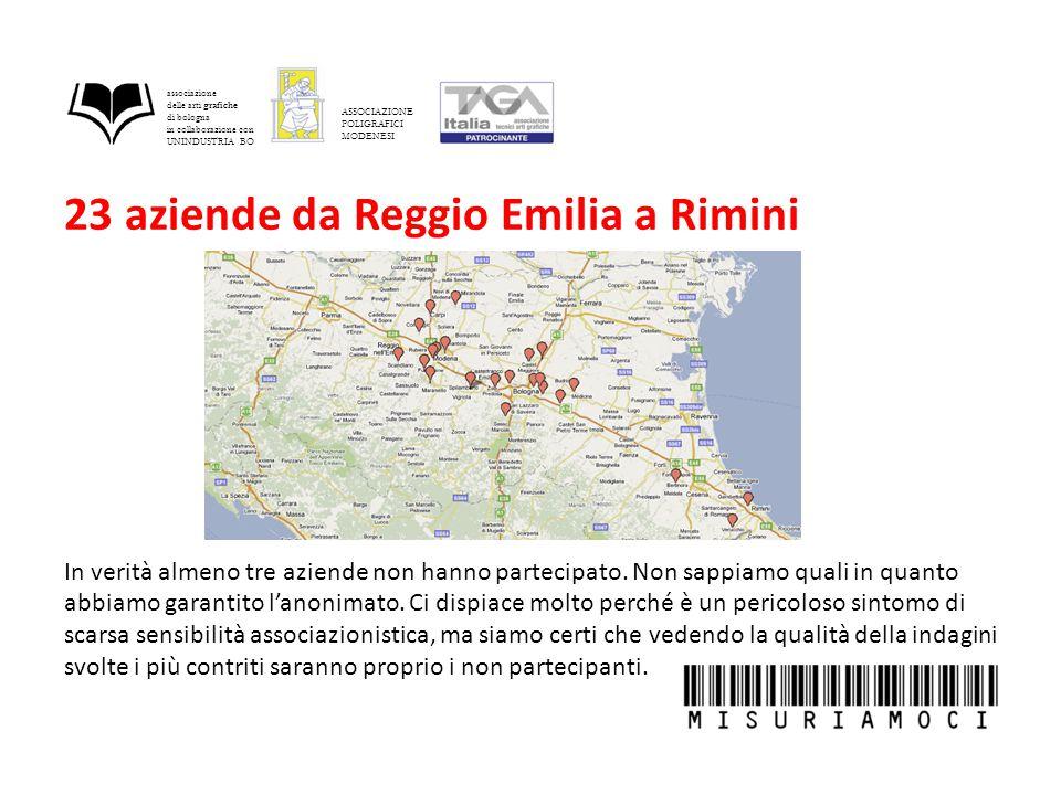 23 aziende da Reggio Emilia a Rimini In verità almeno tre aziende non hanno partecipato.