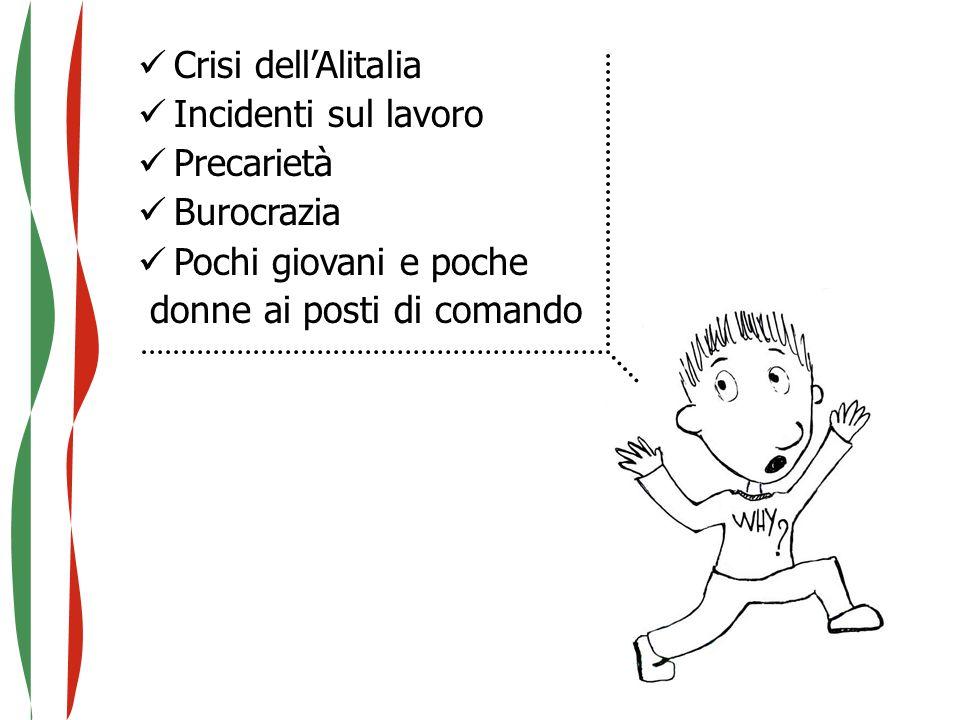 Crisi dell'Alitalia Incidenti sul lavoro Precarietà Burocrazia Pochi giovani e poche donne ai posti di comando