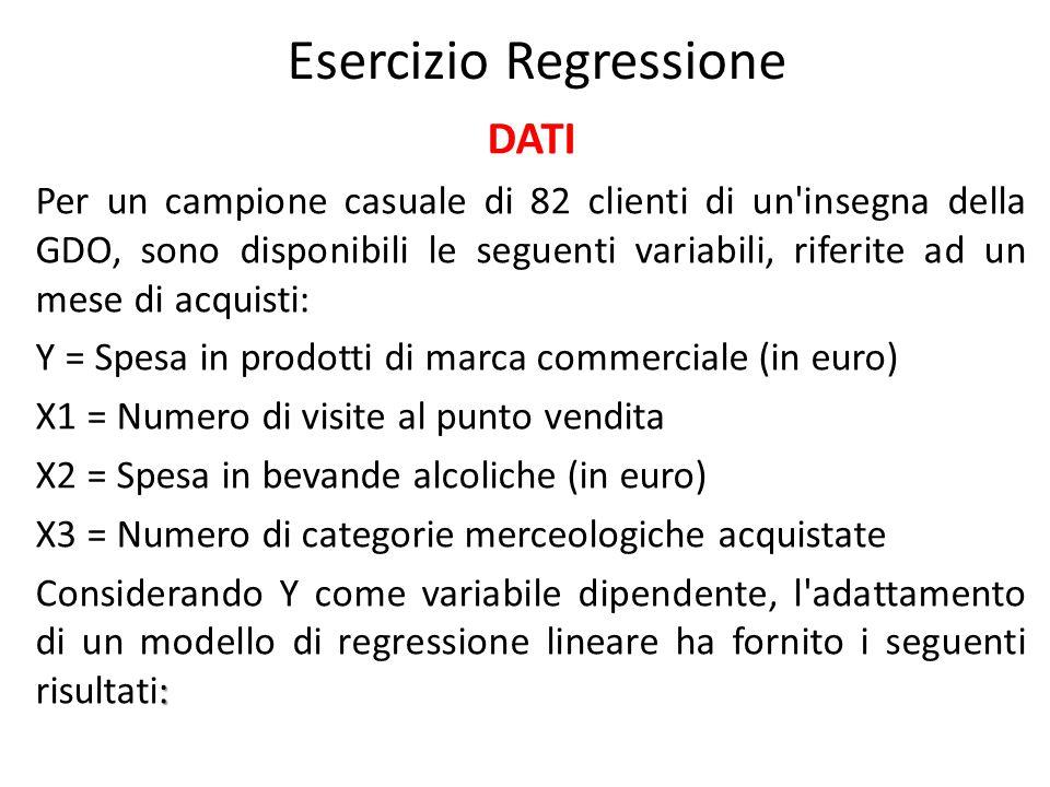 Esercizio Regressione DATI Per un campione casuale di 82 clienti di un insegna della GDO, sono disponibili le seguenti variabili, riferite ad un mese di acquisti: Y = Spesa in prodotti di marca commerciale (in euro) X1 = Numero di visite al punto vendita X2 = Spesa in bevande alcoliche (in euro) X3 = Numero di categorie merceologiche acquistate : Considerando Y come variabile dipendente, l adattamento di un modello di regressione lineare ha fornito i seguenti risultati: