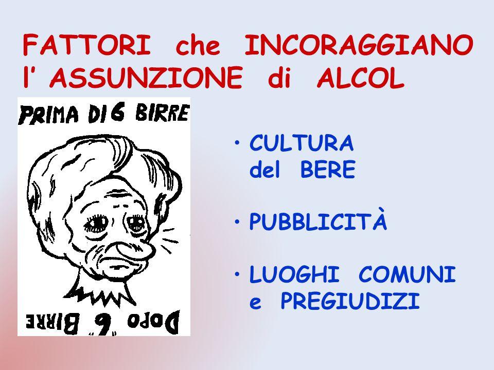 FATTORI che INCORAGGIANO l' ASSUNZIONE di ALCOL CULTURA del BERE PUBBLICITÀ LUOGHI COMUNI e PREGIUDIZI