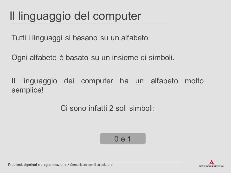 Il linguaggio del computer Tutti i linguaggi si basano su un alfabeto. Ogni alfabeto è basato su un insieme di simboli. Il linguaggio dei computer ha