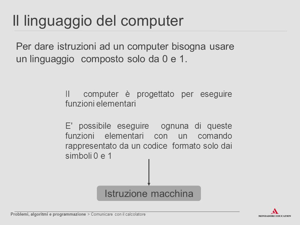 Il linguaggio del computer Per dare istruzioni ad un computer bisogna usare un linguaggio composto solo da 0 e 1. Il computer è progettato per eseguir
