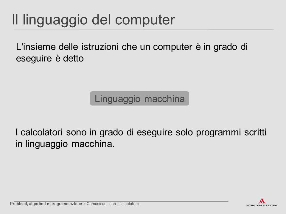 Il linguaggio del computer L'insieme delle istruzioni che un computer è in grado di eseguire è detto Linguaggio macchina I calcolatori sono in grado d