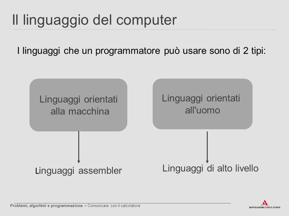 Il linguaggio del computer Linguaggi orientati alla macchina I linguaggi che un programmatore può usare sono di 2 tipi: Linguaggi orientati all'uomo L