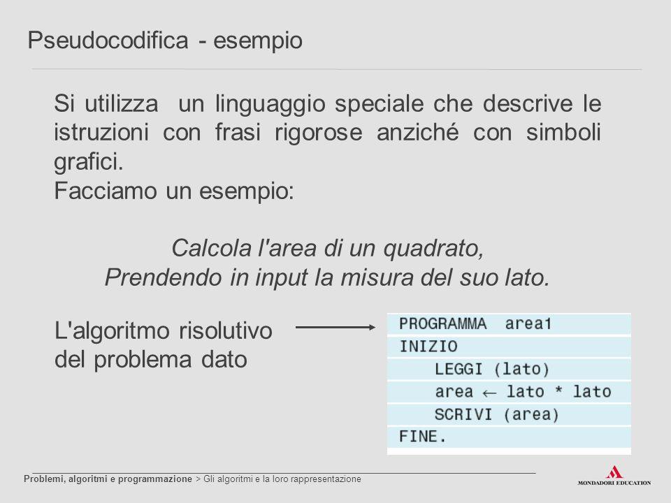 Pseudocodifica - esempio L'algoritmo risolutivo del problema dato Problemi, algoritmi e programmazione > Gli algoritmi e la loro rappresentazione Si u