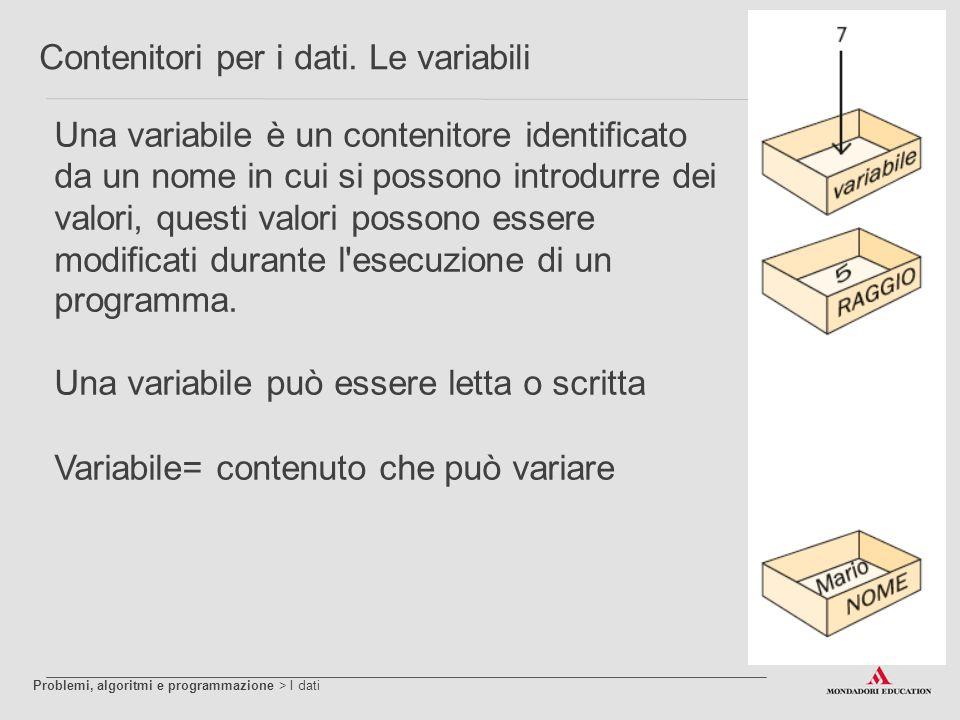 Contenitori per i dati. Le variabili Una variabile è un contenitore identificato da un nome in cui si possono introdurre dei valori, questi valori pos