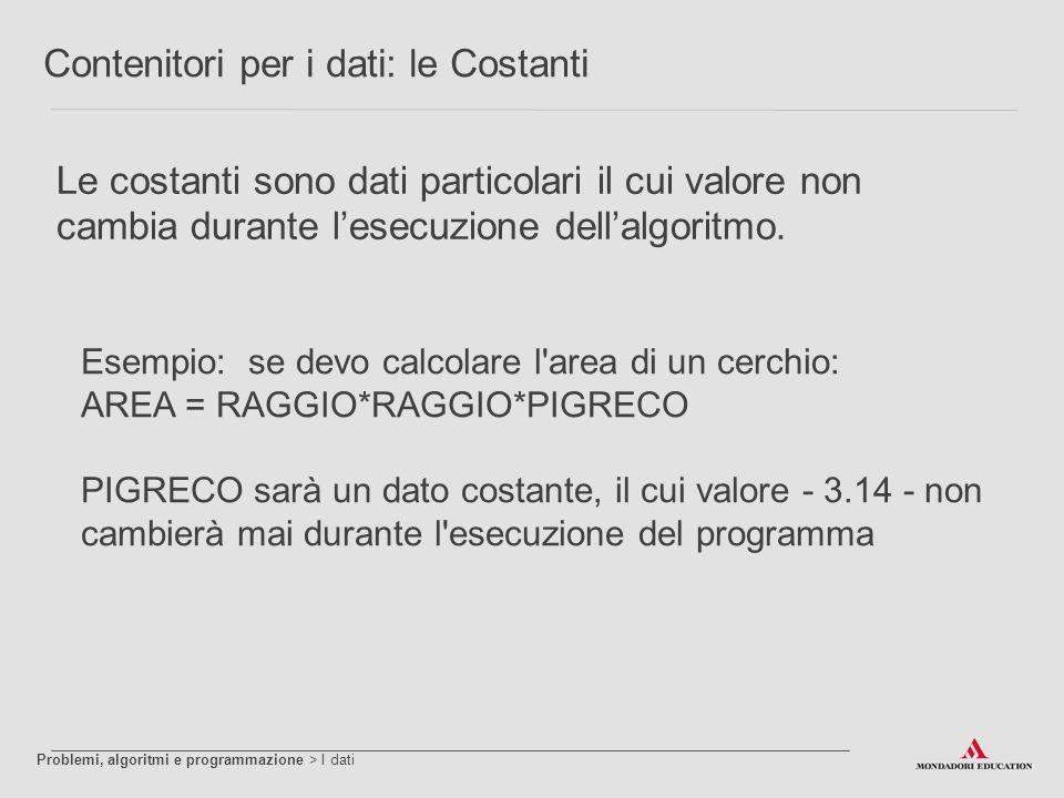Contenitori per i dati: le Costanti Le costanti sono dati particolari il cui valore non cambia durante l'esecuzione dell'algoritmo. Esempio: se devo c