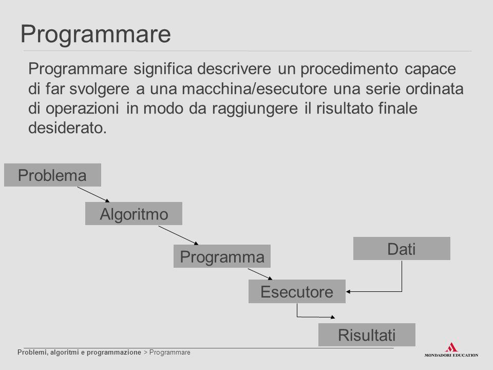 Programmare Programmare significa descrivere un procedimento capace di far svolgere a una macchina/esecutore una serie ordinata di operazioni in modo