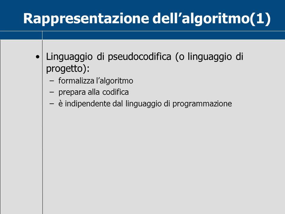 Rappresentazione dell'algoritmo(1) Linguaggio di pseudocodifica (o linguaggio di progetto): –formalizza l'algoritmo –prepara alla codifica –è indipendente dal linguaggio di programmazione