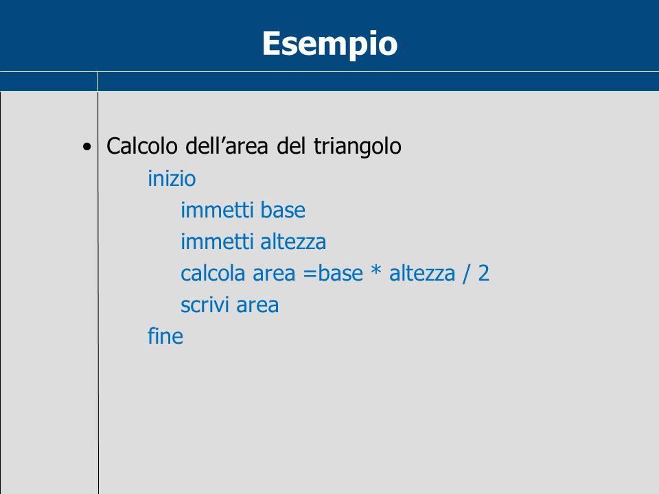 Esempio Calcolo dell'area del triangolo inizio immetti base immetti altezza calcola area =base * altezza / 2 scrivi area fine