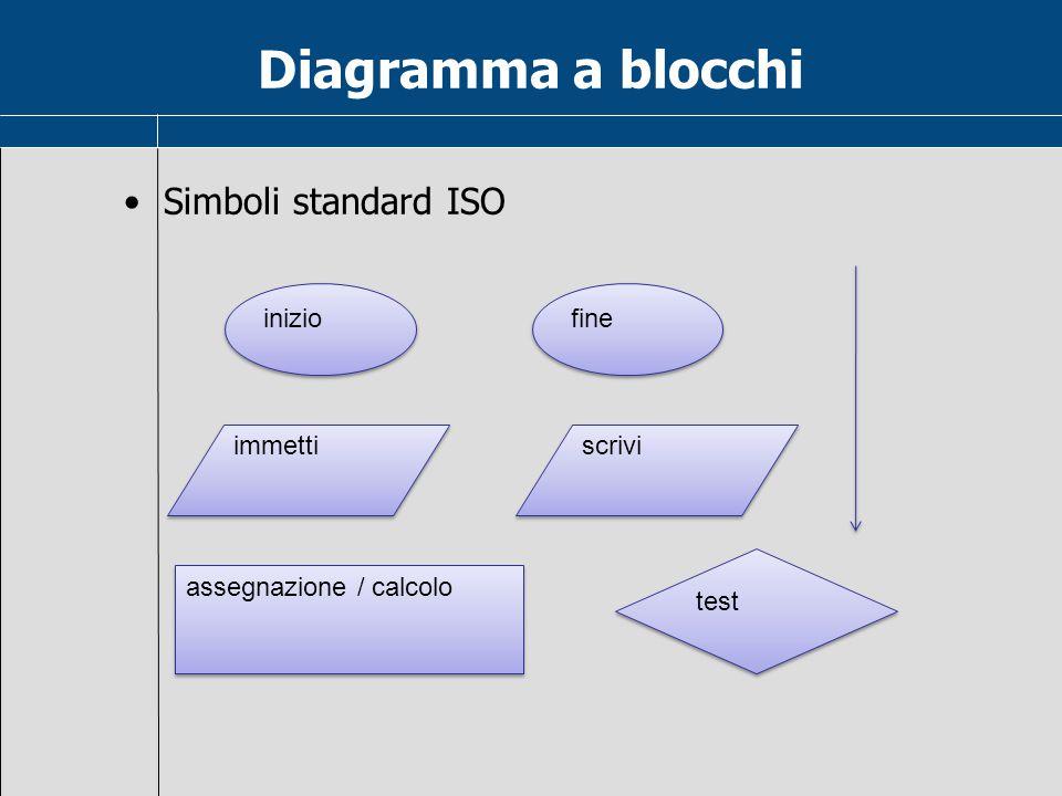 Diagramma a blocchi Simboli standard ISO inizio fine assegnazione / calcolo immetti scrivi test