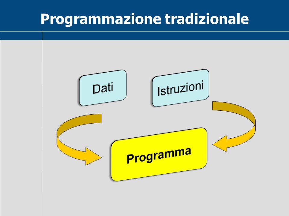 Programmazione tradizionale