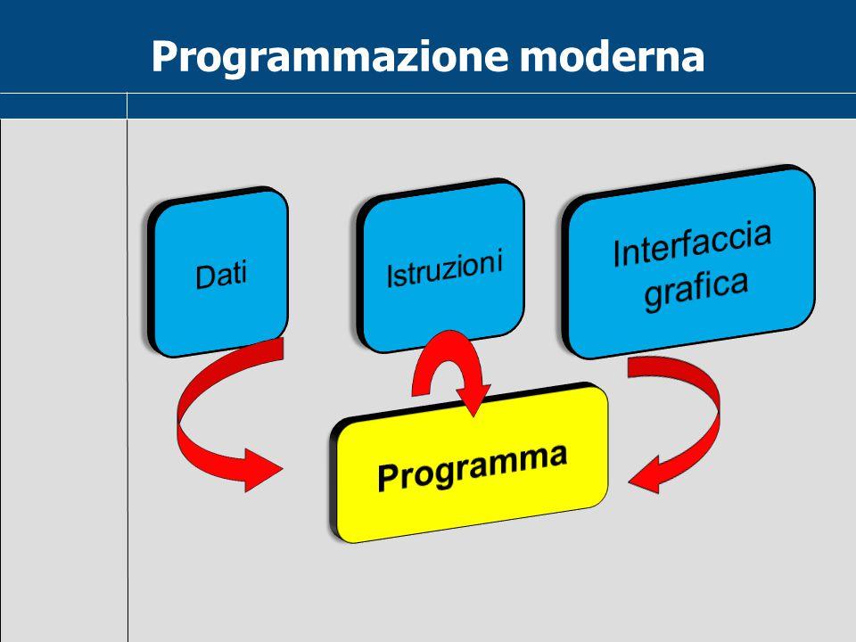 Programmazione moderna