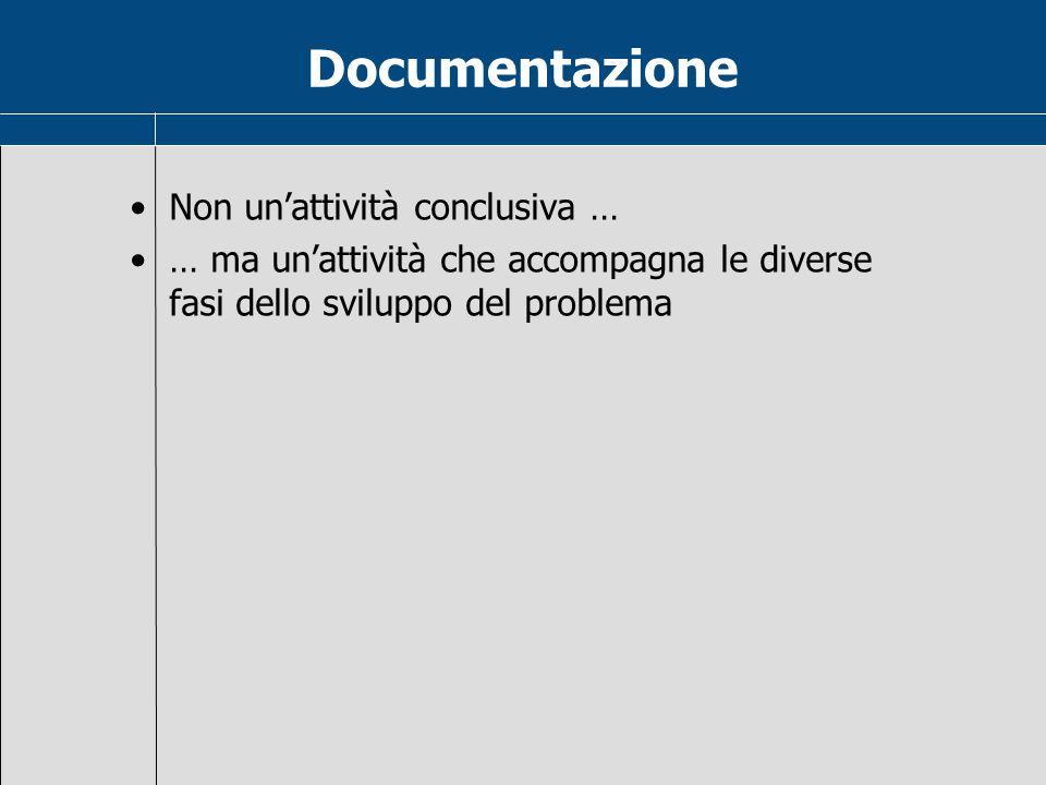 Documentazione Non un'attività conclusiva … … ma un'attività che accompagna le diverse fasi dello sviluppo del problema