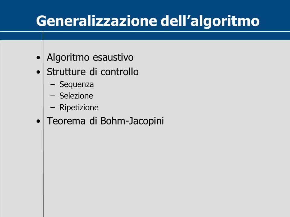 Generalizzazione dell'algoritmo Algoritmo esaustivo Strutture di controllo –Sequenza –Selezione –Ripetizione Teorema di Bohm-Jacopini