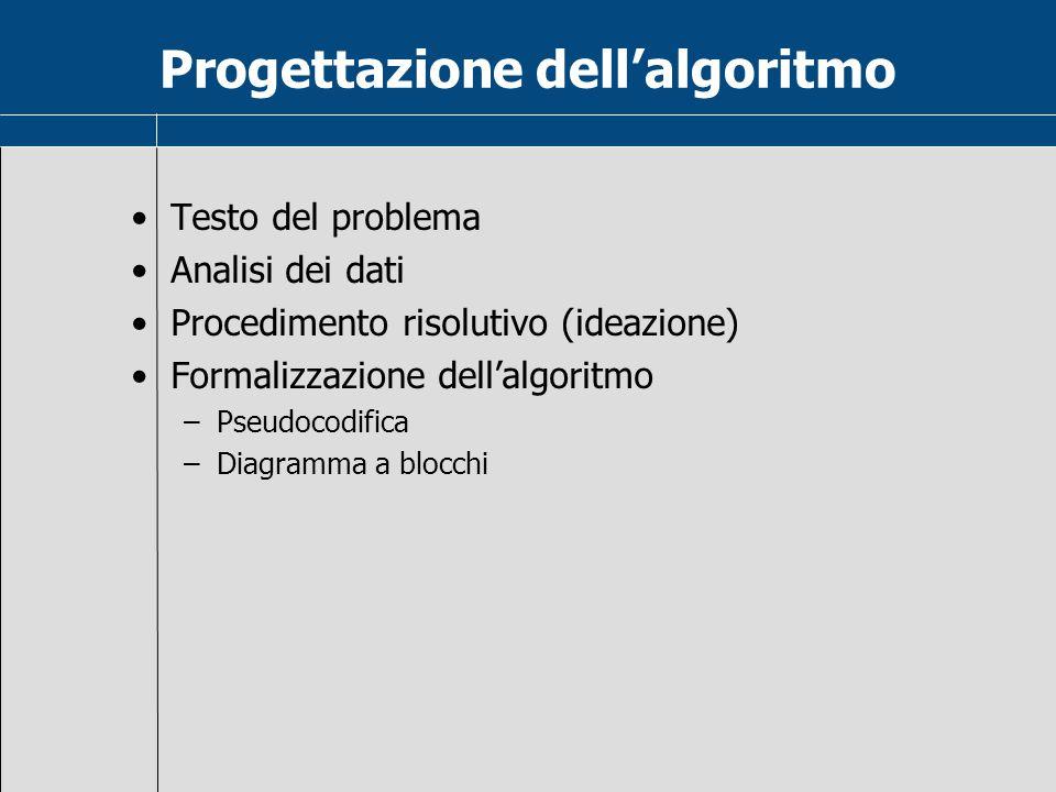 Progettazione dell'algoritmo Testo del problema Analisi dei dati Procedimento risolutivo (ideazione) Formalizzazione dell'algoritmo –Pseudocodifica –Diagramma a blocchi