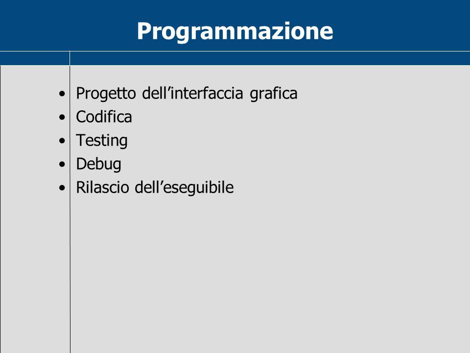 Programmazione Progetto dell'interfaccia grafica Codifica Testing Debug Rilascio dell'eseguibile