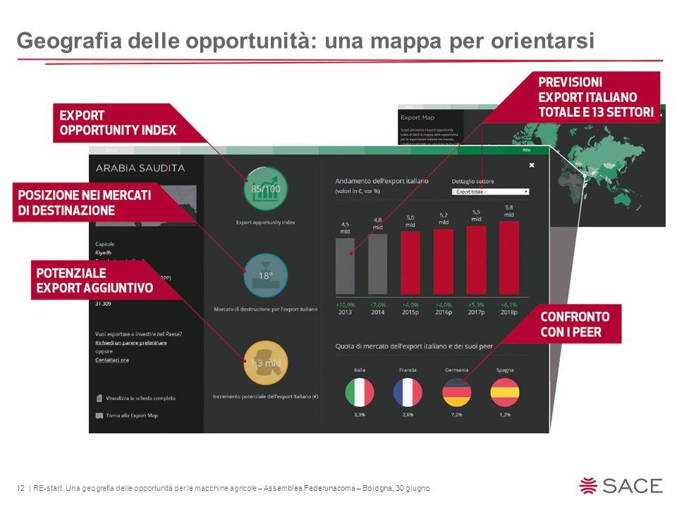 12 | RE-start. Una geografia delle opportunità per le macchine agricole – Assemblea Federunacoma – Bologna, 30 giugno Geografia delle opportunità: una