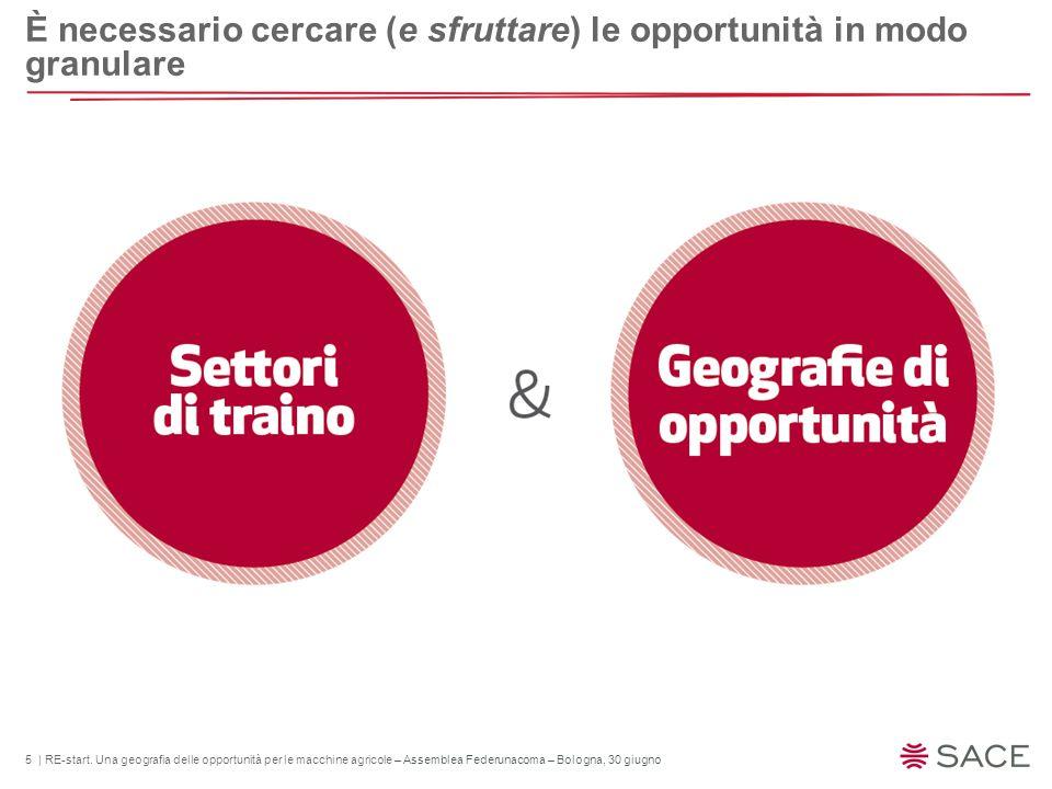 5 | RE-start. Una geografia delle opportunità per le macchine agricole – Assemblea Federunacoma – Bologna, 30 giugno È necessario cercare (e sfruttare