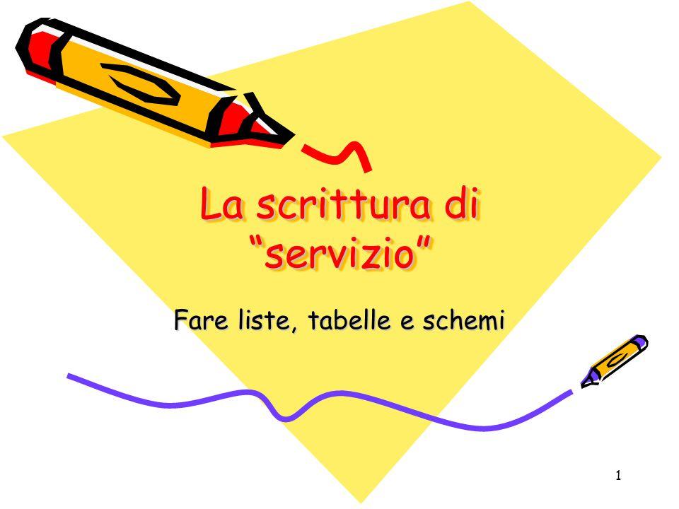 La scrittura di servizio Fare liste, tabelle e schemi 1