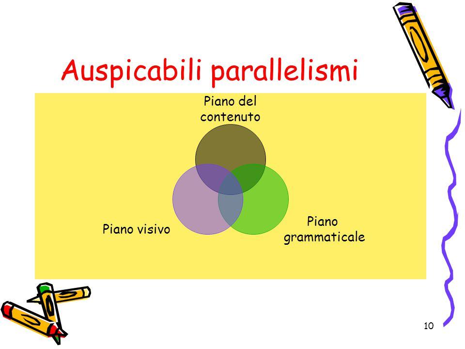 Auspicabili parallelismi Piano del contenuto Piano grammaticale Piano visivo 10
