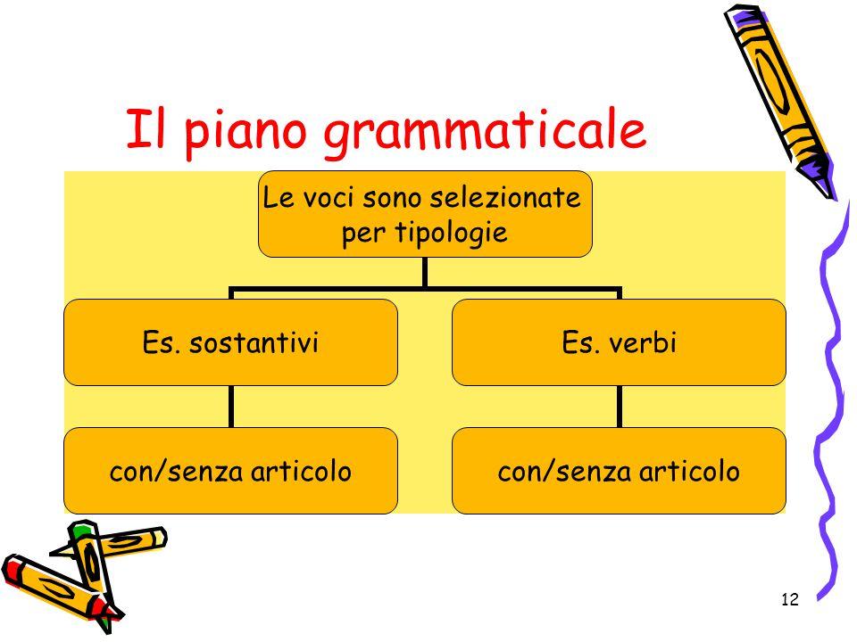 Il piano grammaticale Le voci sono selezionate per tipologie Es.