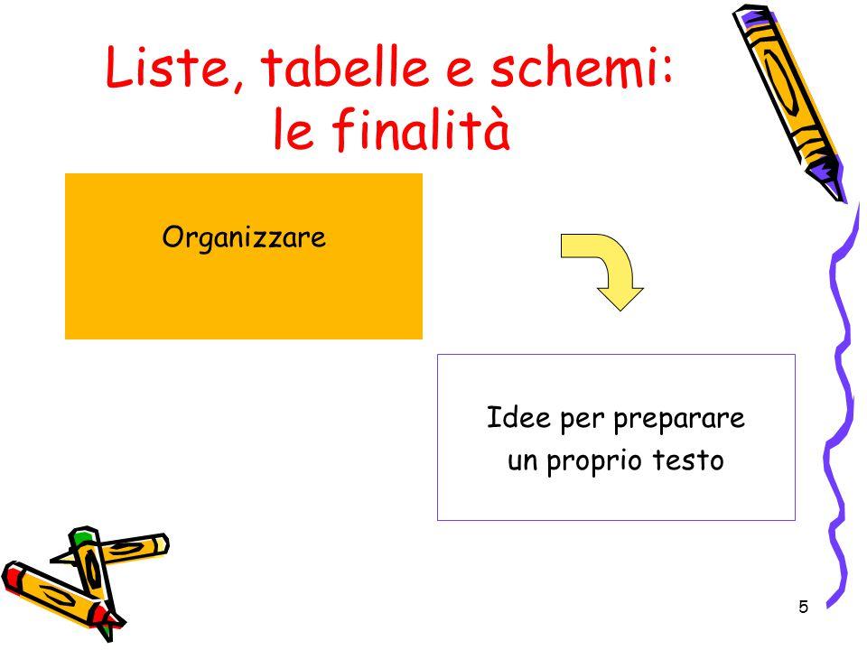 Liste, tabelle e schemi: le finalità Organizzare Idee per preparare un proprio testo 5