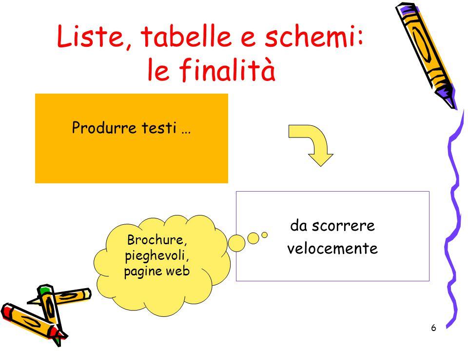 Liste, tabelle e schemi: le finalità Produrre testi … da scorrere velocemente Brochure, pieghevoli, pagine web 6