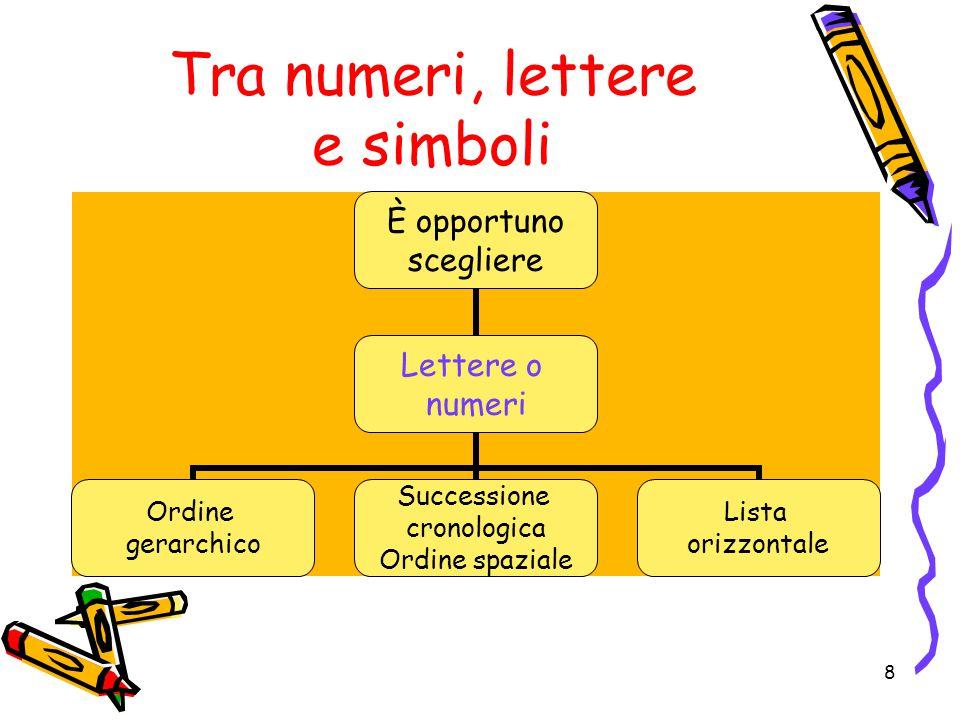 Tra numeri, lettere e simboli È opportuno scegliere Lettere o numeri Ordine gerarchico Successione cronologica Ordine spaziale Lista orizzontale 8
