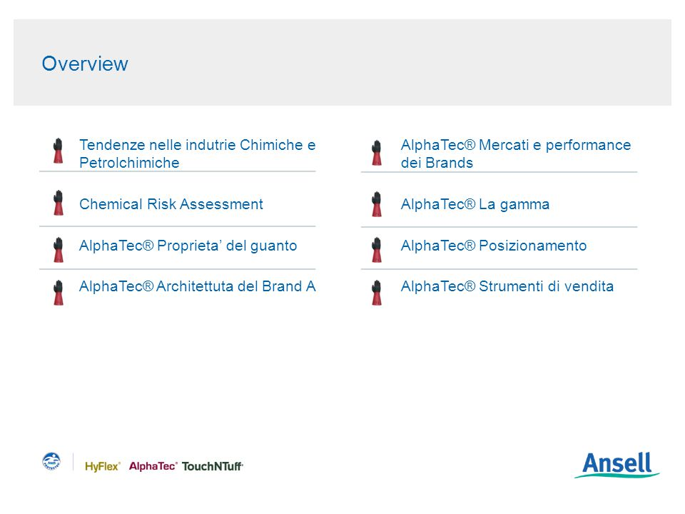 Overview Tendenze nelle indutrie Chimiche e Petrolchimiche Chemical Risk Assessment AlphaTec® Proprieta' del guanto AlphaTec® Architettuta del Brand A