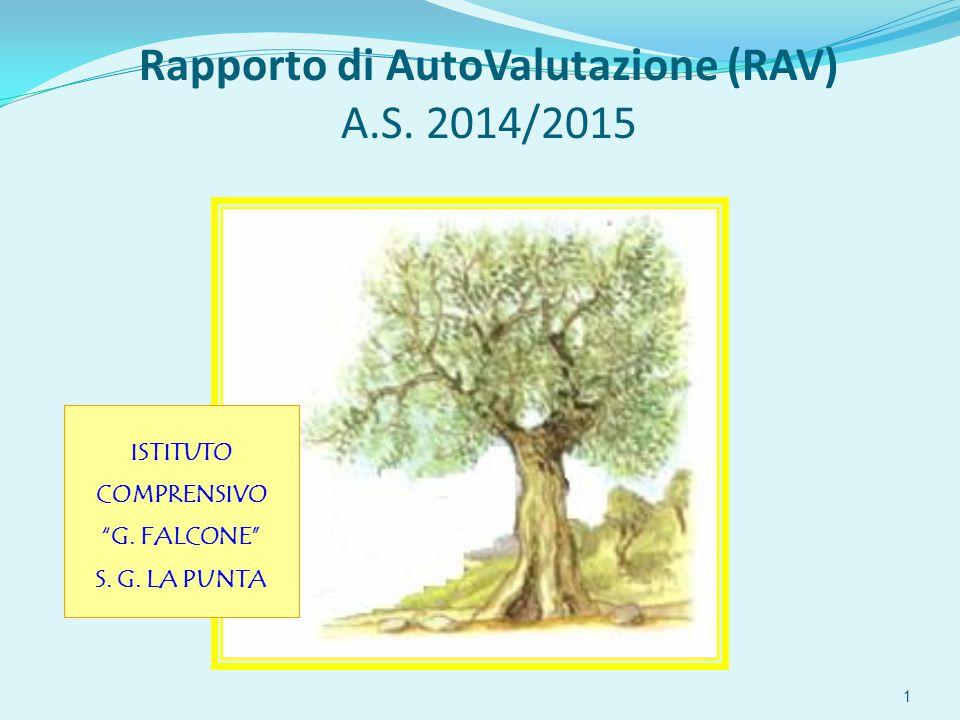 Rapporto di AutoValutazione (RAV) A.S. 2014/2015 1 ISTITUTO COMPRENSIVO G. FALCONE S. G. LA PUNTA