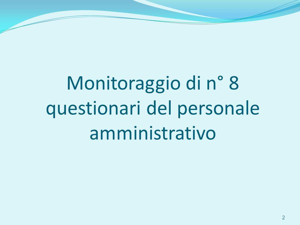 Monitoraggio di n° 8 questionari del personale amministrativo 2
