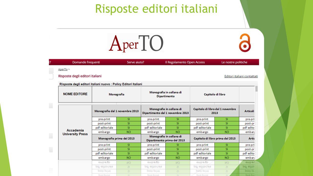Risposte editori italiani