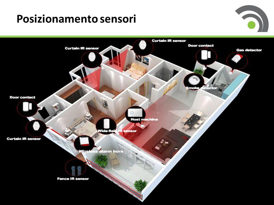 Posizionamento sensori