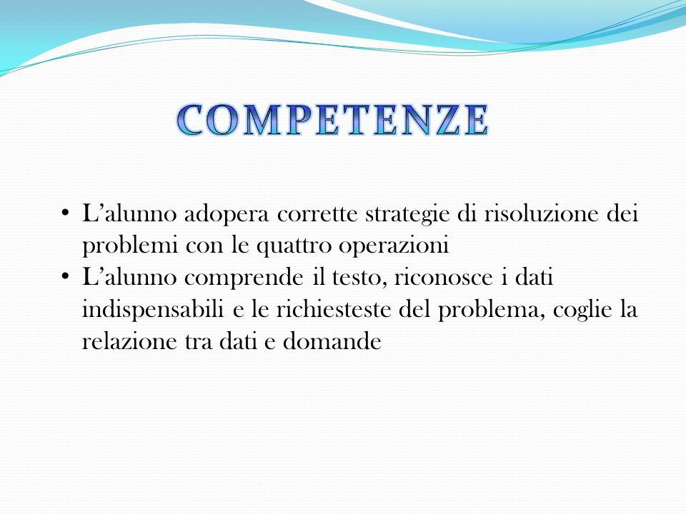 L'alunno adopera corrette strategie di risoluzione dei problemi con le quattro operazioni L'alunno comprende il testo, riconosce i dati indispensabili