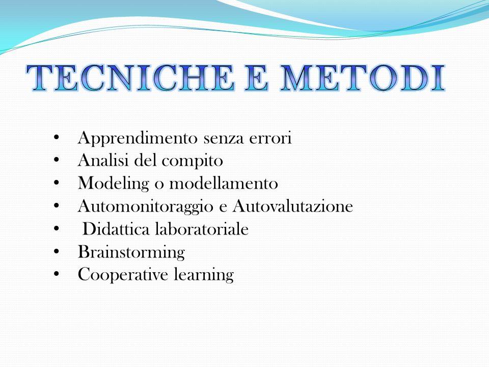 Apprendimento senza errori Analisi del compito Modeling o modellamento Automonitoraggio e Autovalutazione Didattica laboratoriale Brainstorming Cooper
