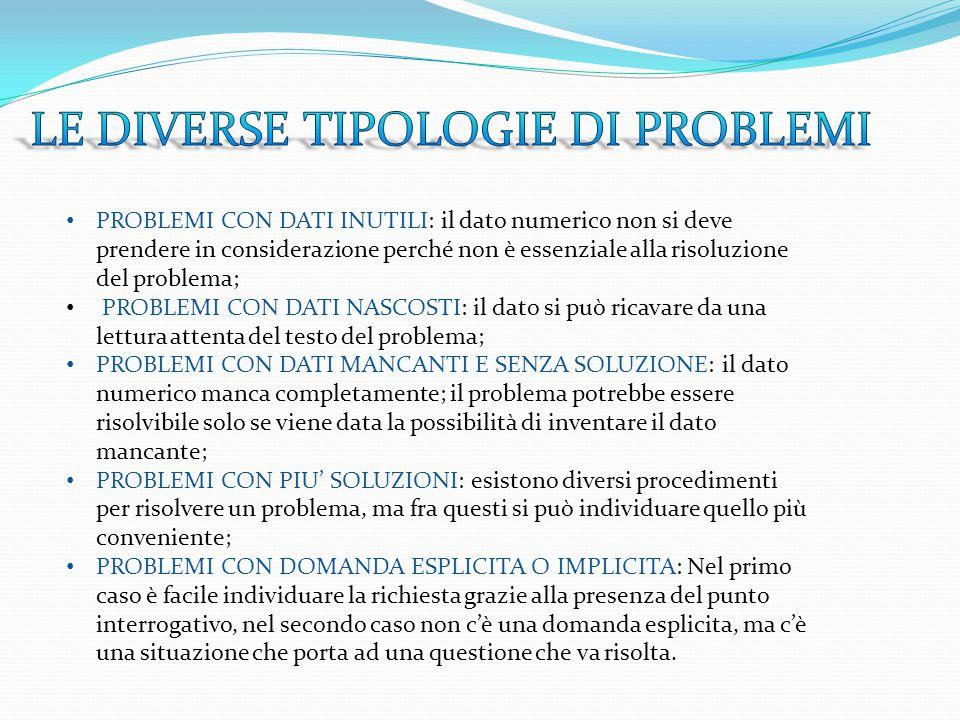 PROBLEMI CON DATI INUTILI: il dato numerico non si deve prendere in considerazione perché non è essenziale alla risoluzione del problema; PROBLEMI CON