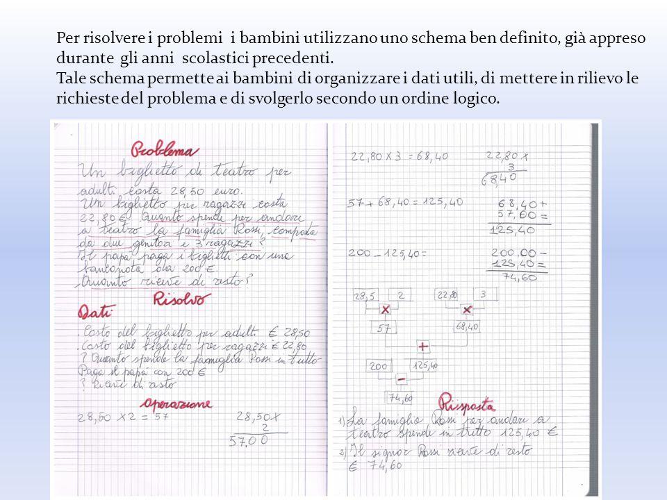 Per risolvere i problemi i bambini utilizzano uno schema ben definito, già appreso durante gli anni scolastici precedenti. Tale schema permette ai bam