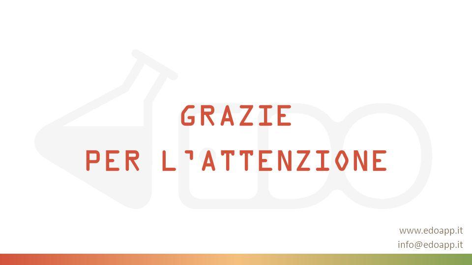 GRAZIE PER L'ATTENZIONE info@edoapp.it www.edoapp.it