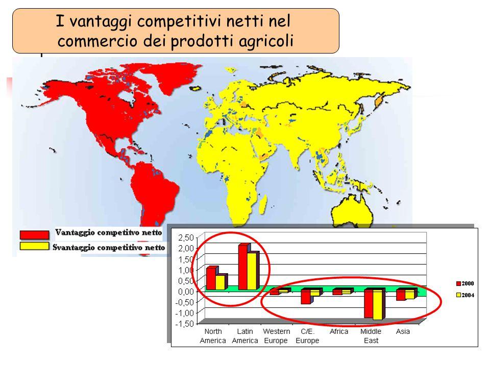 I vantaggi competitivi netti nel commercio dei prodotti agricoli