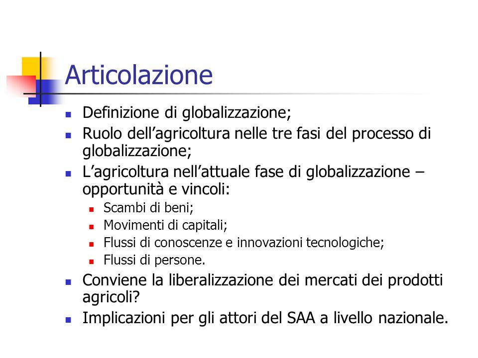 Articolazione Definizione di globalizzazione; Ruolo dell'agricoltura nelle tre fasi del processo di globalizzazione; L'agricoltura nell'attuale fase d