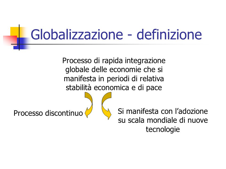 Globalizzazione - definizione Processo di rapida integrazione globale delle economie che si manifesta in periodi di relativa stabilità economica e di