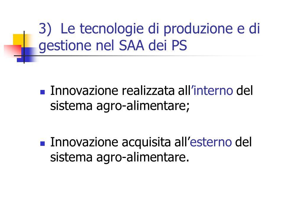3) Le tecnologie di produzione e di gestione nel SAA dei PS Innovazione realizzata all'interno del sistema agro-alimentare; Innovazione acquisita all'
