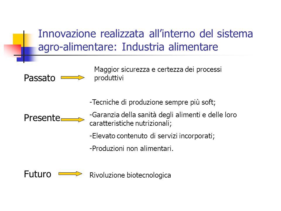 Innovazione realizzata all'interno del sistema agro-alimentare: Industria alimentare Passato Maggior sicurezza e certezza dei processi produttivi Pres