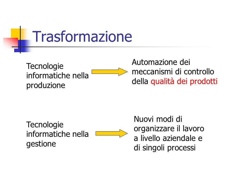 Trasformazione Tecnologie informatiche nella produzione Automazione dei meccanismi di controllo della qualità dei prodotti Tecnologie informatiche nel