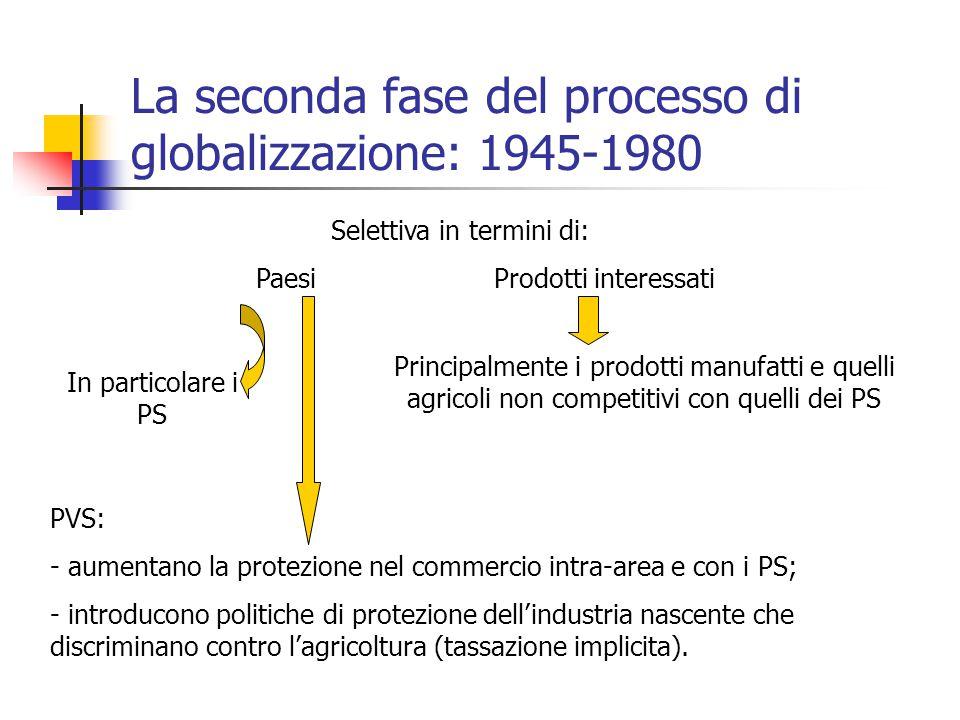 La seconda fase del processo di globalizzazione: 1945-1980 Selettiva in termini di: Paesi Prodotti interessati In particolare i PS Principalmente i pr