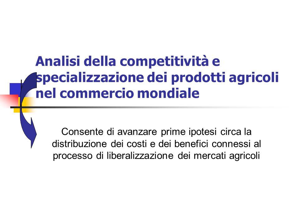 Analisi della competitività e specializzazione dei prodotti agricoli nel commercio mondiale Consente di avanzare prime ipotesi circa la distribuzione