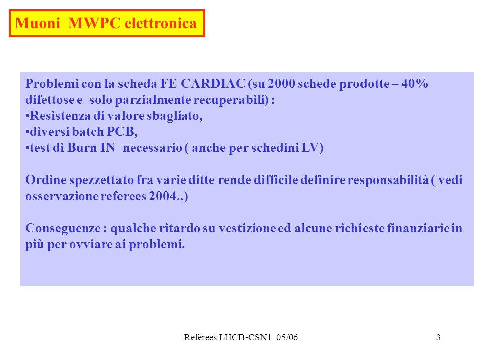 Referees LHCB-CSN1 05/063 Muoni MWPC elettronica Problemi con la scheda FE CARDIAC (su 2000 schede prodotte – 40% difettose e solo parzialmente recuperabili) : Resistenza di valore sbagliato, diversi batch PCB, test di Burn IN necessario ( anche per schedini LV) Ordine spezzettato fra varie ditte rende difficile definire responsabilità ( vedi osservazione referees 2004..) Conseguenze : qualche ritardo su vestizione ed alcune richieste finanziarie in più per ovviare ai problemi.