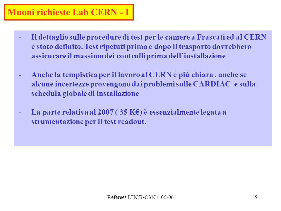 Referees LHCB-CSN1 05/065 Muoni richieste Lab CERN - I -Il dettaglio sulle procedure di test per le camere a Frascati ed al CERN è stato definito.