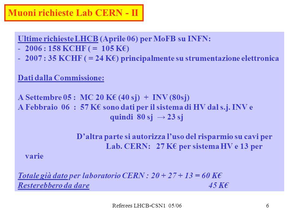 Referees LHCB-CSN1 05/066 Muoni richieste Lab CERN - II Ultime richieste LHCB (Aprile 06) per MoFB su INFN: -2006 : 158 KCHF ( = 105 K€) -2007 : 35 KCHF ( = 24 K€) principalmente su strumentazione elettronica Dati dalla Commissione: A Settembre 05 : MC 20 K€ (40 sj) + INV (80sj) A Febbraio 06 : 57 K€ sono dati per il sistema di HV dal s.j.